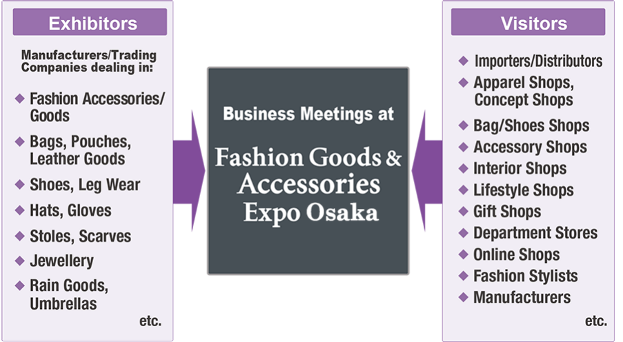 Business Meetings at Fashion Goods & Accessories Expo OSAKA