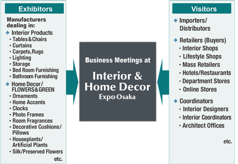 Business Meetings at Interior & Home Decor Expo OSAKA